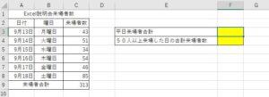 Excel来場者数